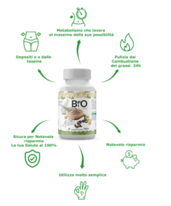 Bio Active, originale, Italia, in farmacia